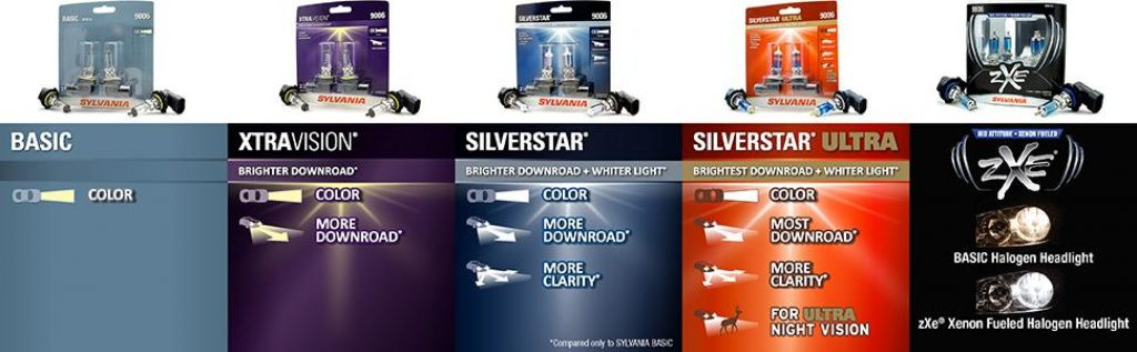 SILVERSTAR HEADLIGHT