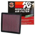 K&N 33-2385 High Performance Replacement Air Filters Review